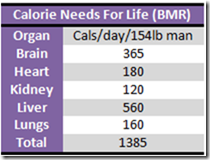 calories for life BMR