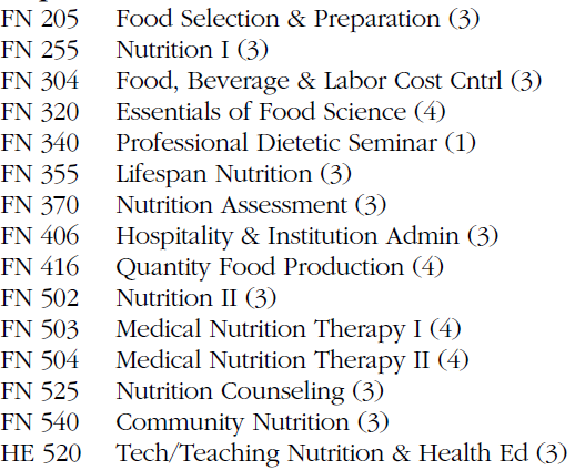 Dietetics what subjects are given in college